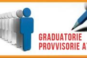 Pubblicazione graduatorie provvisorie d'Istituto personale ATA, 3^ fascia - triennio 2021/24
