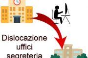 Dislocazione uffici segreteria